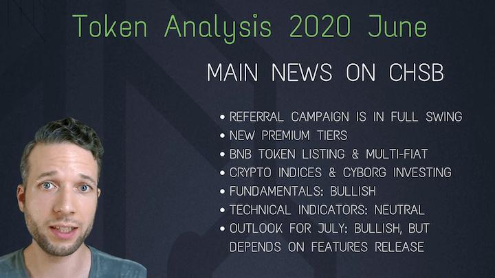 CHSB-Token-Analyse Juli 2020