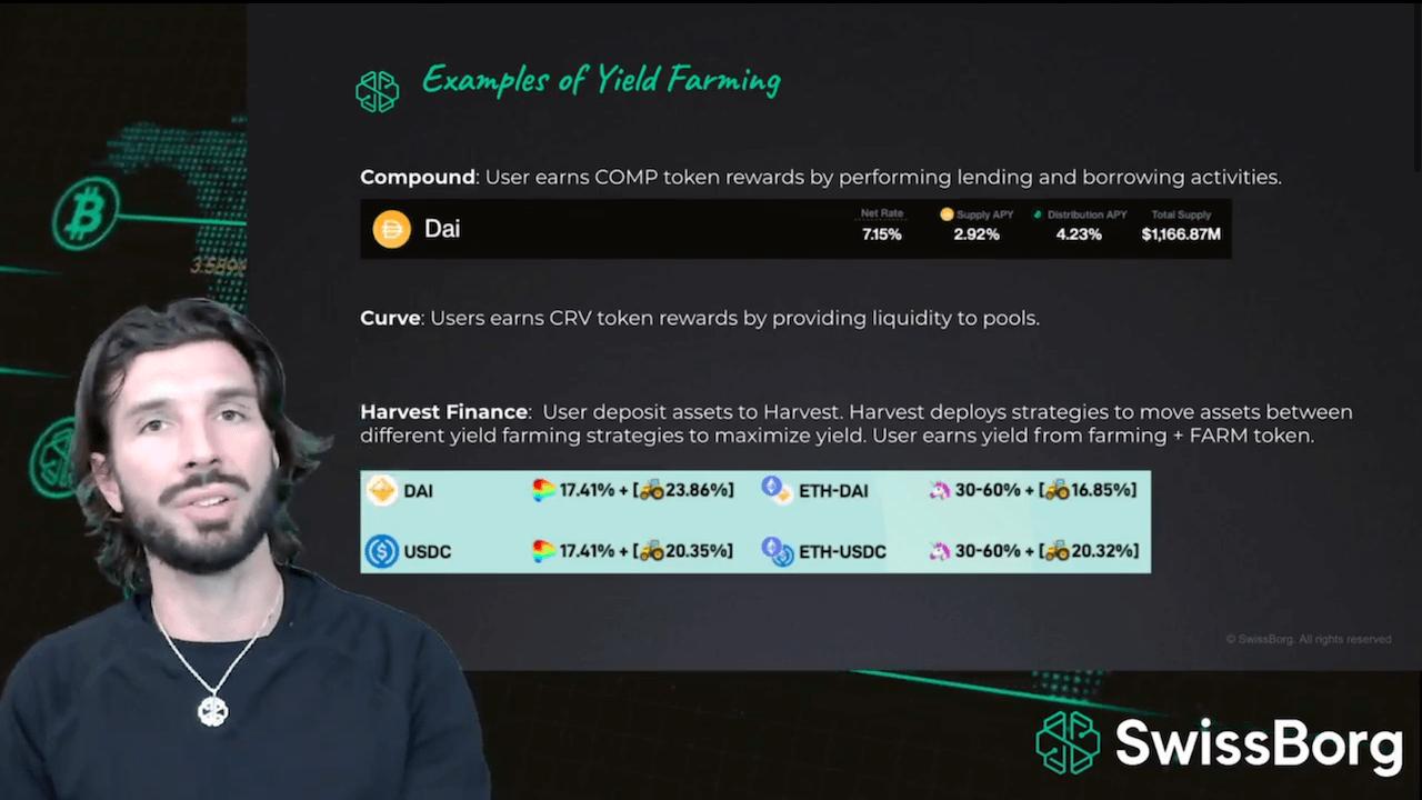 Beispiel Yield-Farming