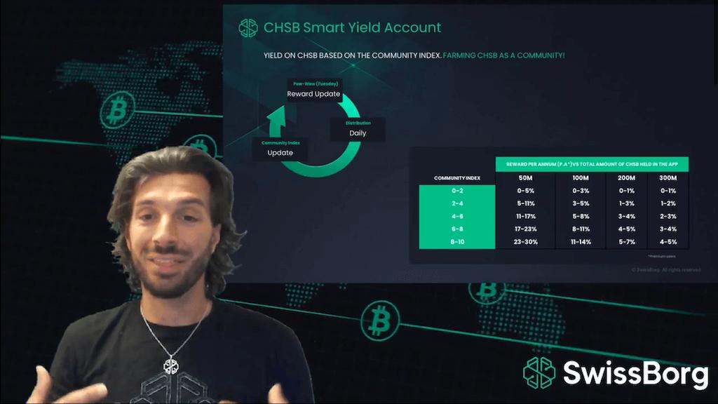 CHSB Smart YIeld Account - Yield auf CHSB